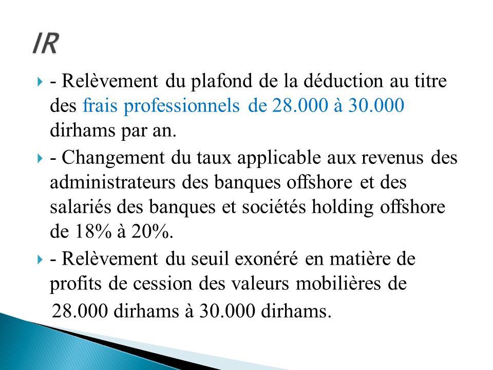 IR - Relèvement du plafond de la déduction au titre des frais professionnels de 28.000 à 30.000 dirhams par an.