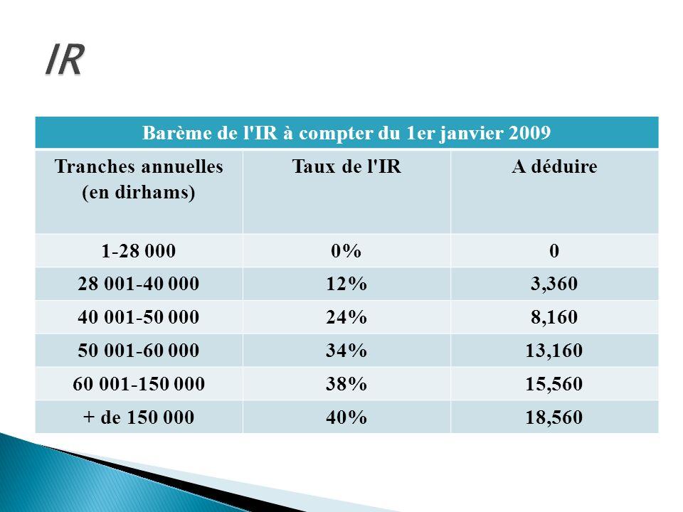 Barème de l IR à compter du 1er janvier 2009