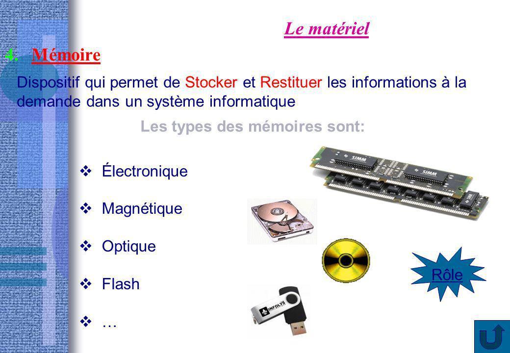 Le matériel Mémoire. Dispositif qui permet de Stocker et Restituer les informations à la demande dans un système informatique.