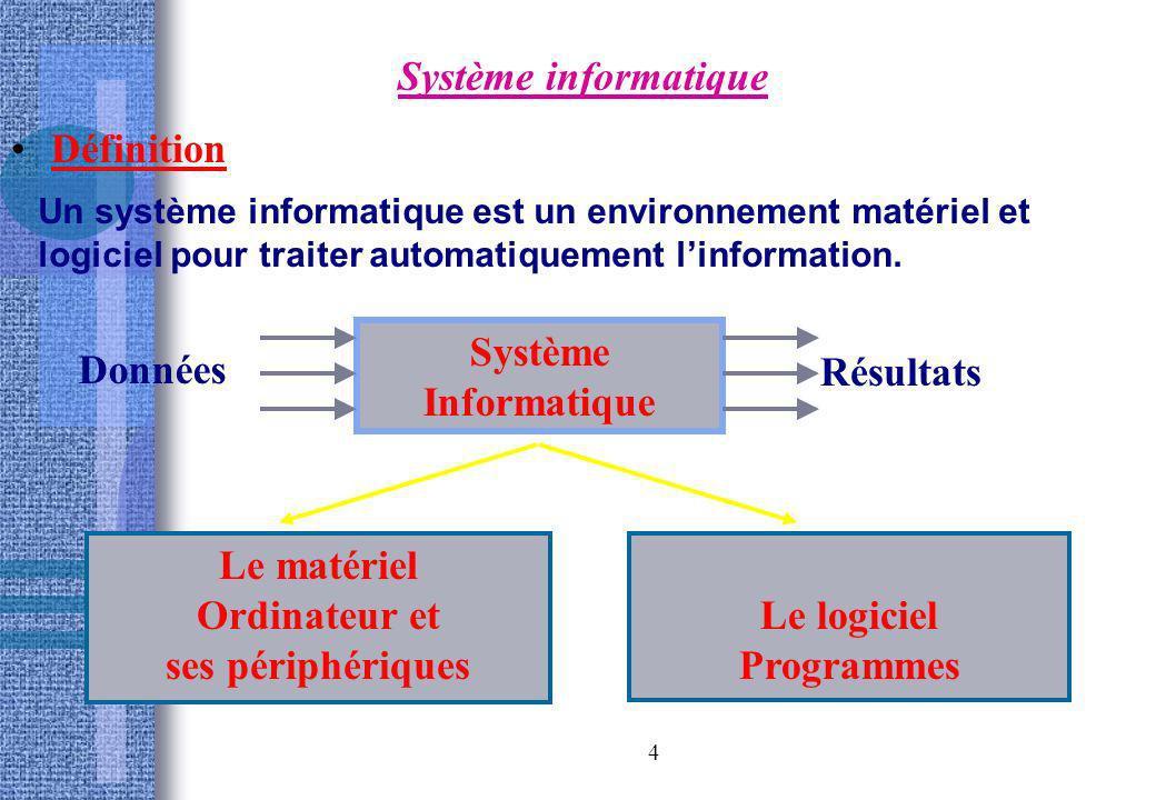 Système informatique Définition Système Informatique Données Résultats