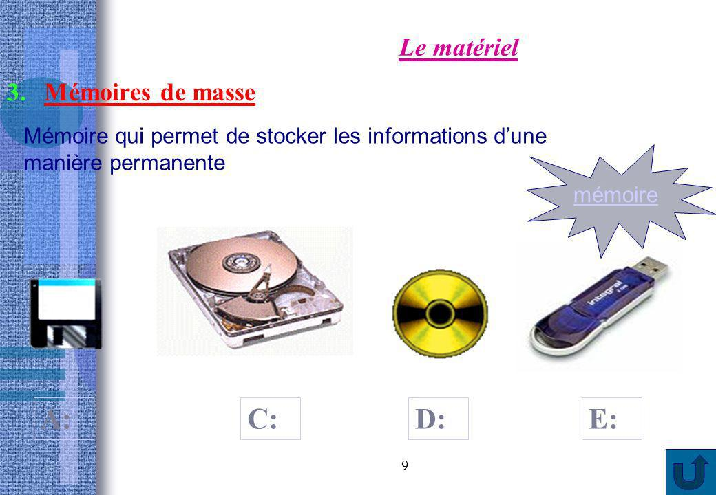 A: C: D: E: Le matériel Mémoires de masse