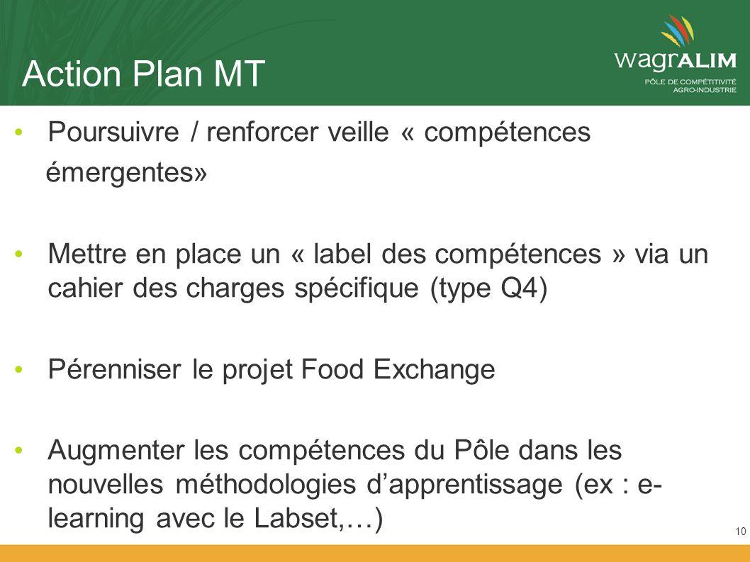 Action Plan MT Poursuivre / renforcer veille « compétences émergentes»
