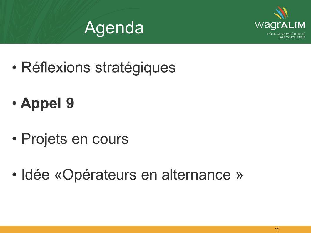 Agenda Réflexions stratégiques Appel 9 Projets en cours