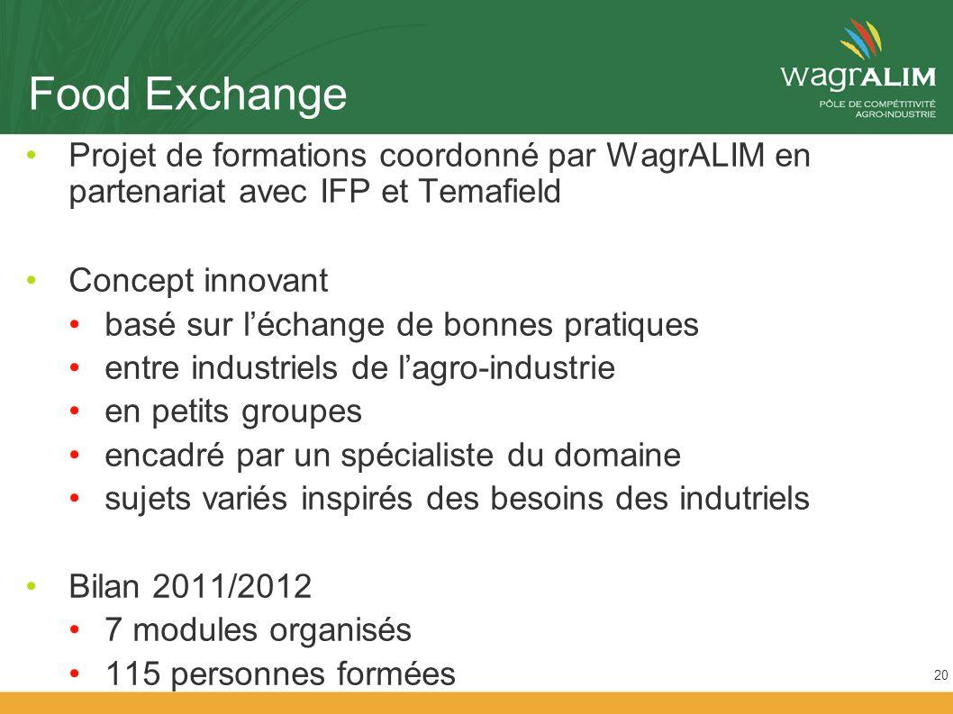 Food Exchange Projet de formations coordonné par WagrALIM en partenariat avec IFP et Temafield. Concept innovant.