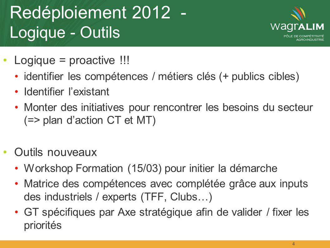 Redéploiement 2012 - Logique - Outils