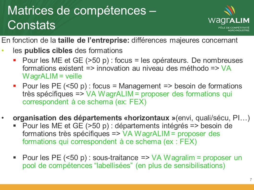 Matrices de compétences – Constats