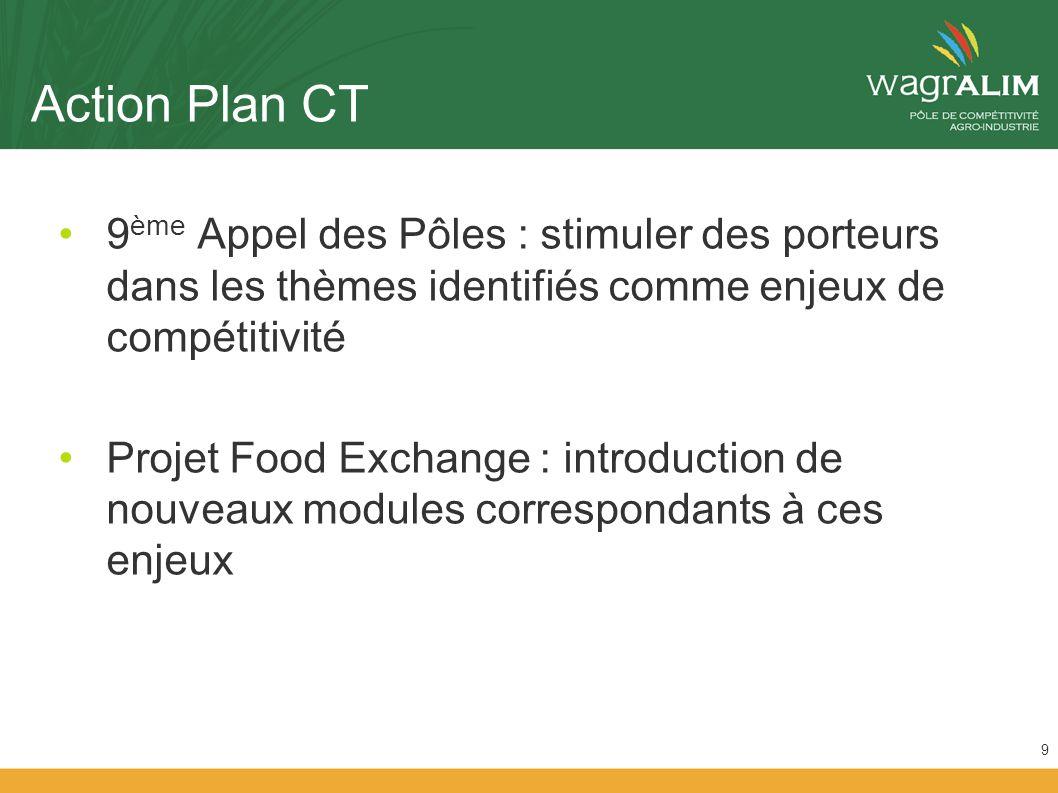 Action Plan CT 9ème Appel des Pôles : stimuler des porteurs dans les thèmes identifiés comme enjeux de compétitivité.