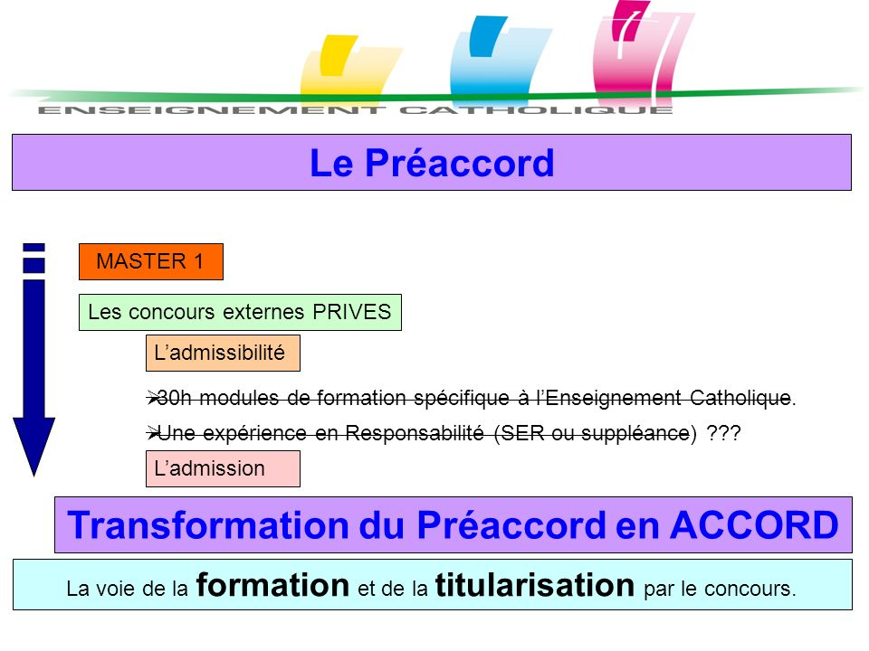 Transformation du Préaccord en ACCORD