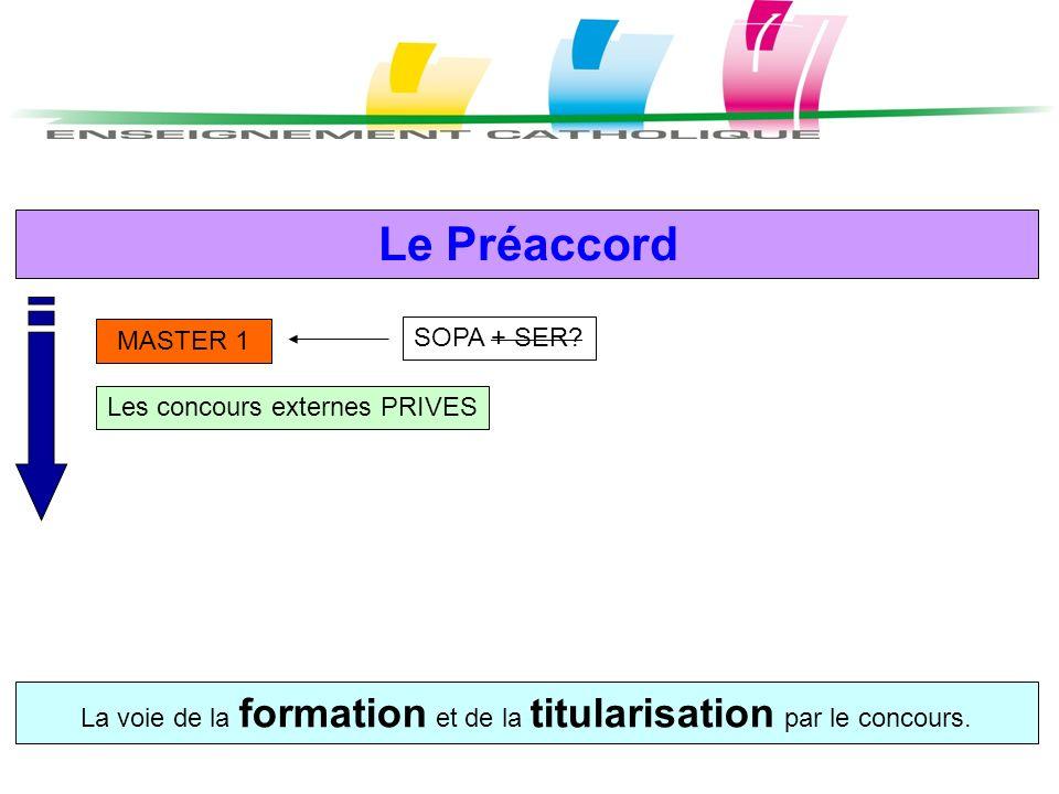 Le Préaccord MASTER 1 SOPA + SER Les concours externes PRIVES
