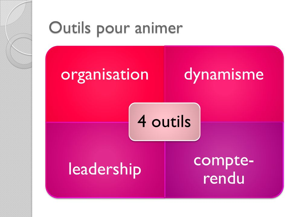 Outils pour animer 4 outils organisation dynamisme leadership