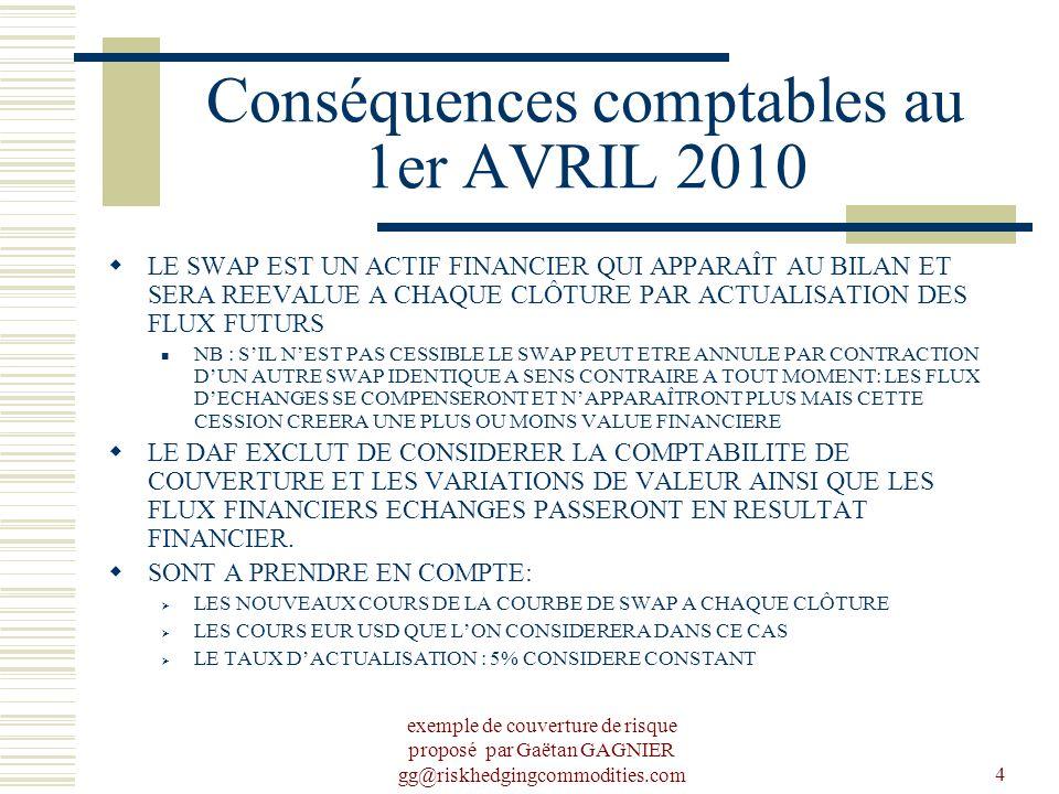 Conséquences comptables au 1er AVRIL 2010
