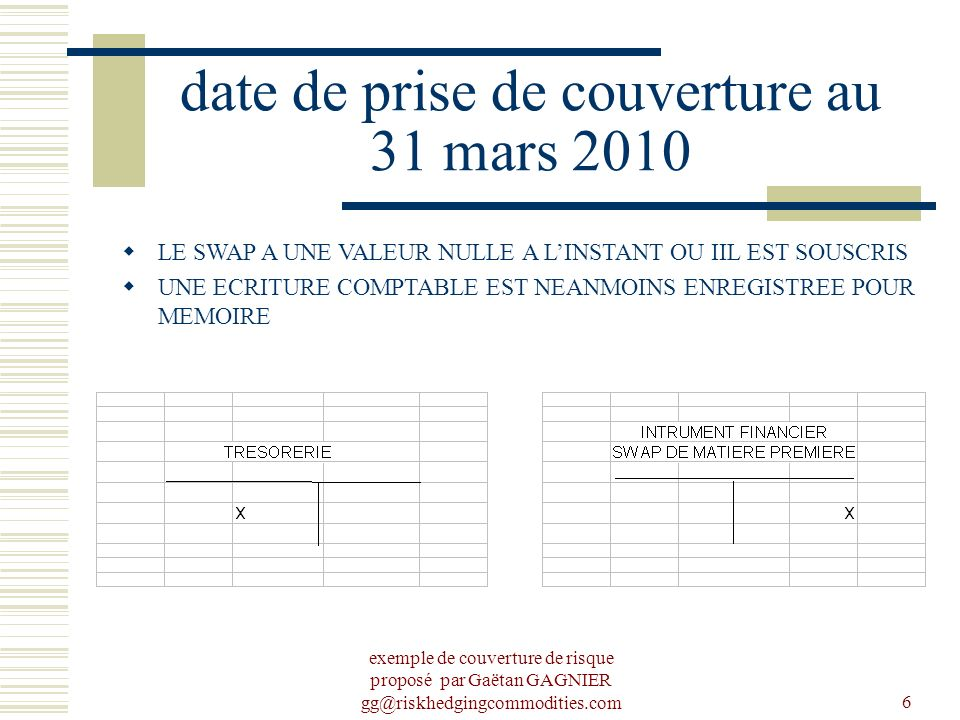 date de prise de couverture au 31 mars 2010