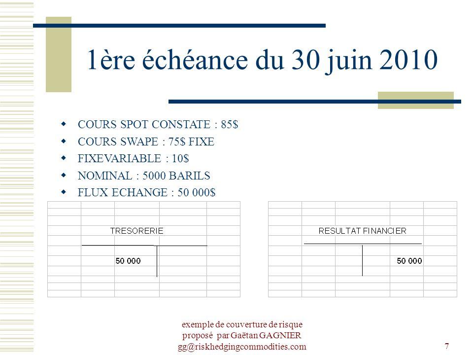 1ère échéance du 30 juin 2010 COURS SPOT CONSTATE : 85$