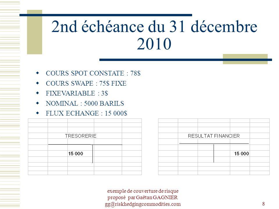 2nd échéance du 31 décembre 2010