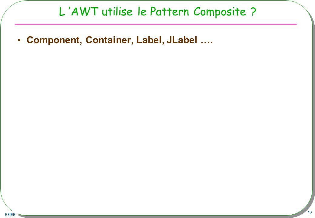 L 'AWT utilise le Pattern Composite
