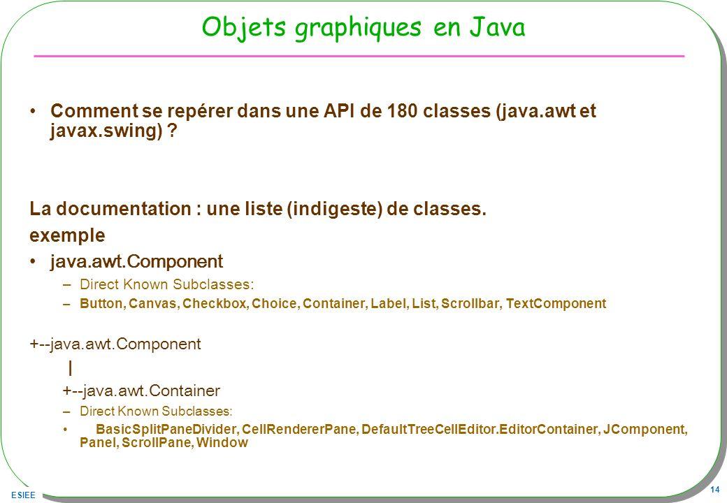 Objets graphiques en Java