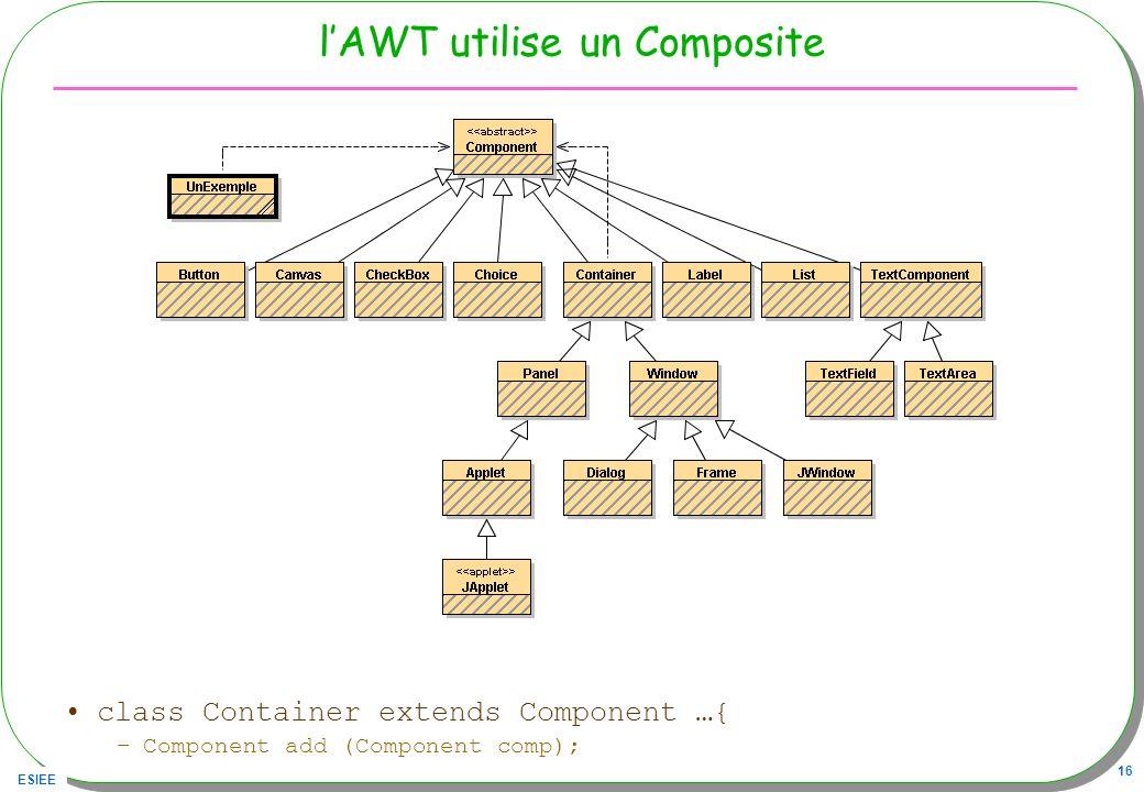 l'AWT utilise un Composite