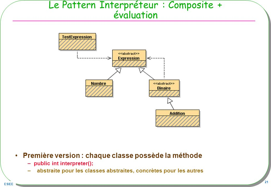 Le Pattern Interpréteur : Composite + évaluation