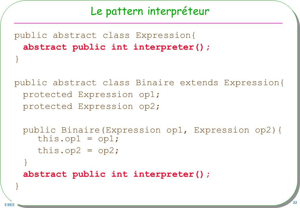 Le pattern interpréteur