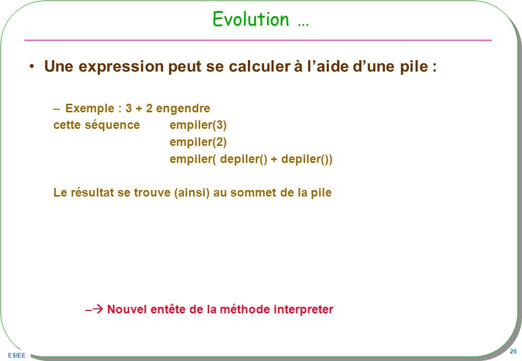 Evolution … Une expression peut se calculer à l'aide d'une pile :