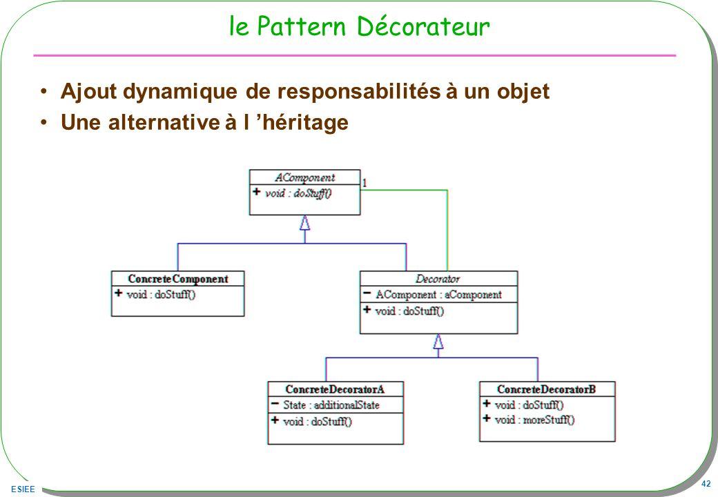 le Pattern Décorateur Ajout dynamique de responsabilités à un objet