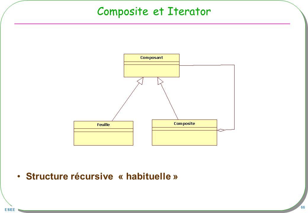 Composite et Iterator Structure récursive « habituelle »