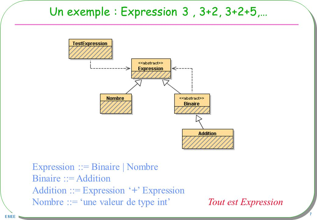 Un exemple : Expression 3 , 3+2, 3+2+5,…