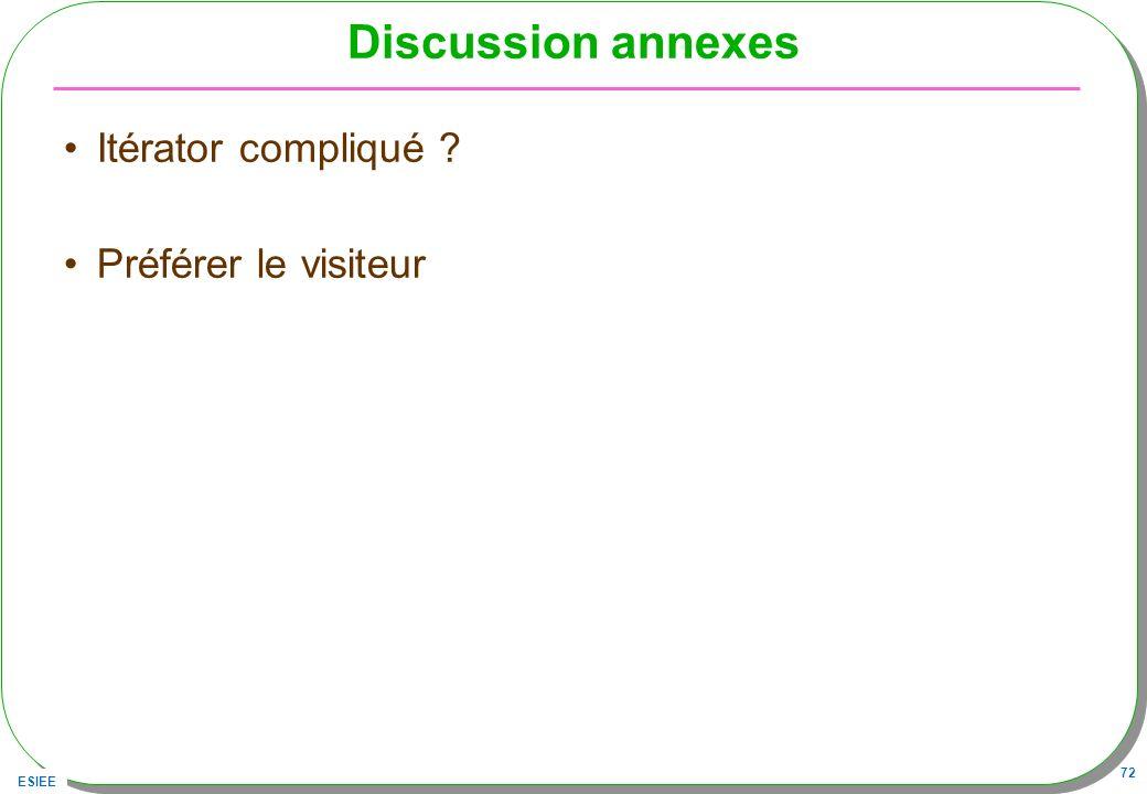 Discussion annexes Itérator compliqué Préférer le visiteur