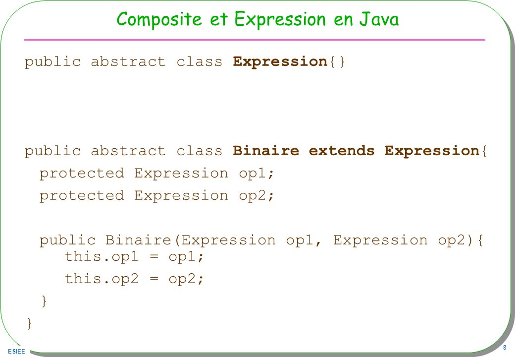 Composite et Expression en Java