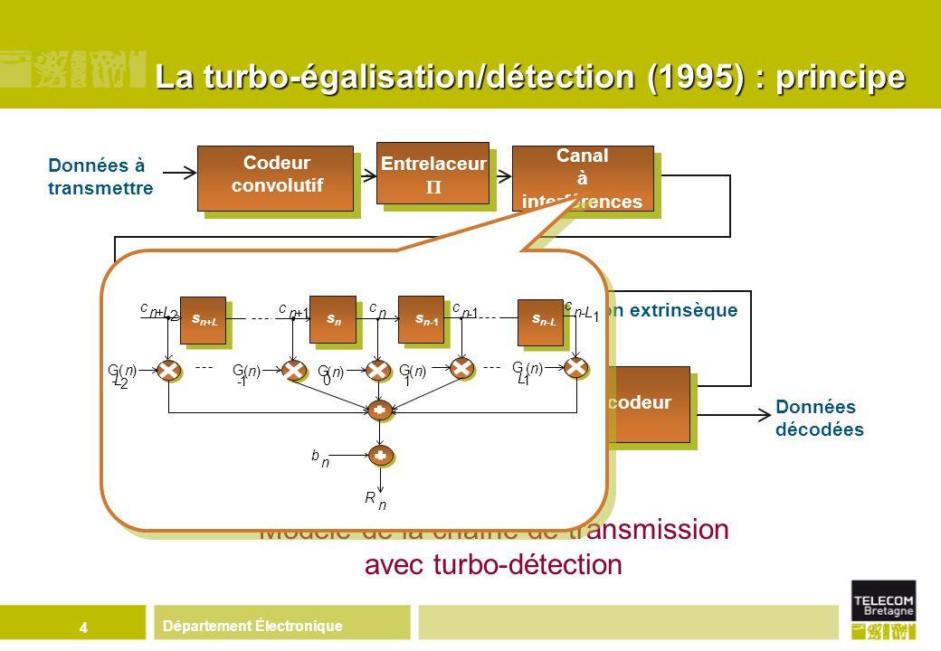 La turbo-égalisation/détection (1995) : principe