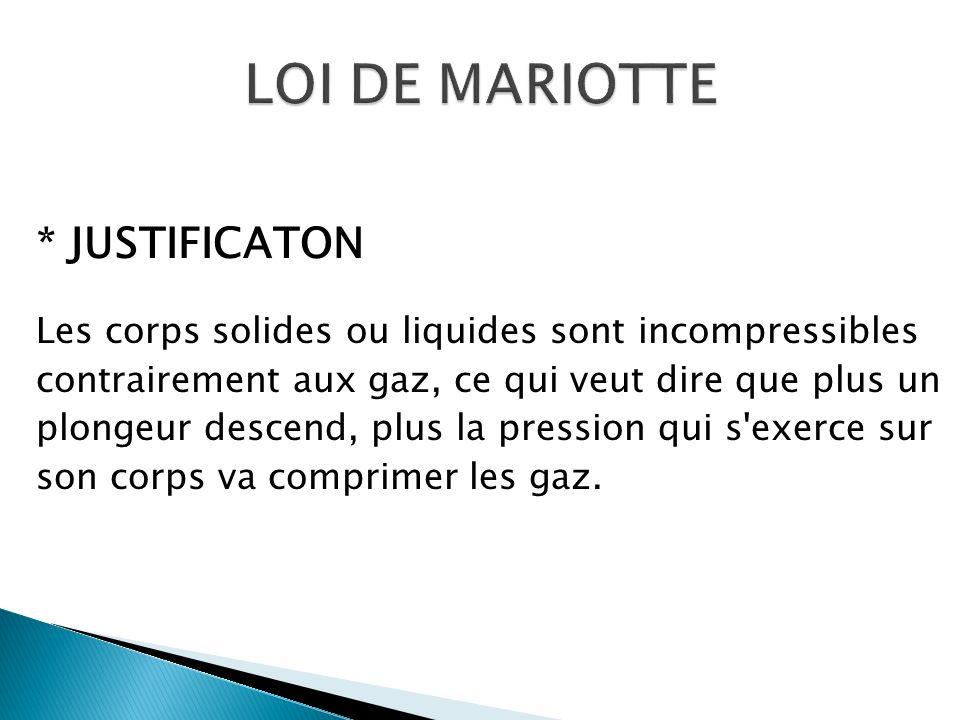 LOI DE MARIOTTE * JUSTIFICATON