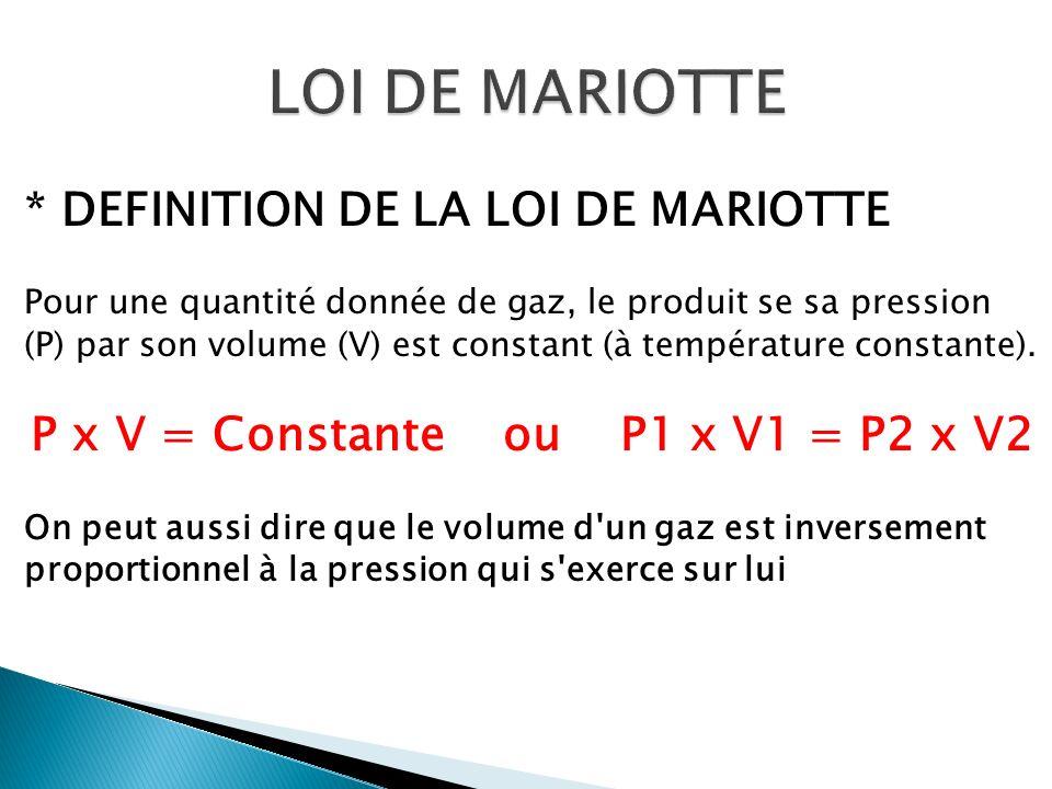 P x V = Constante ou P1 x V1 = P2 x V2