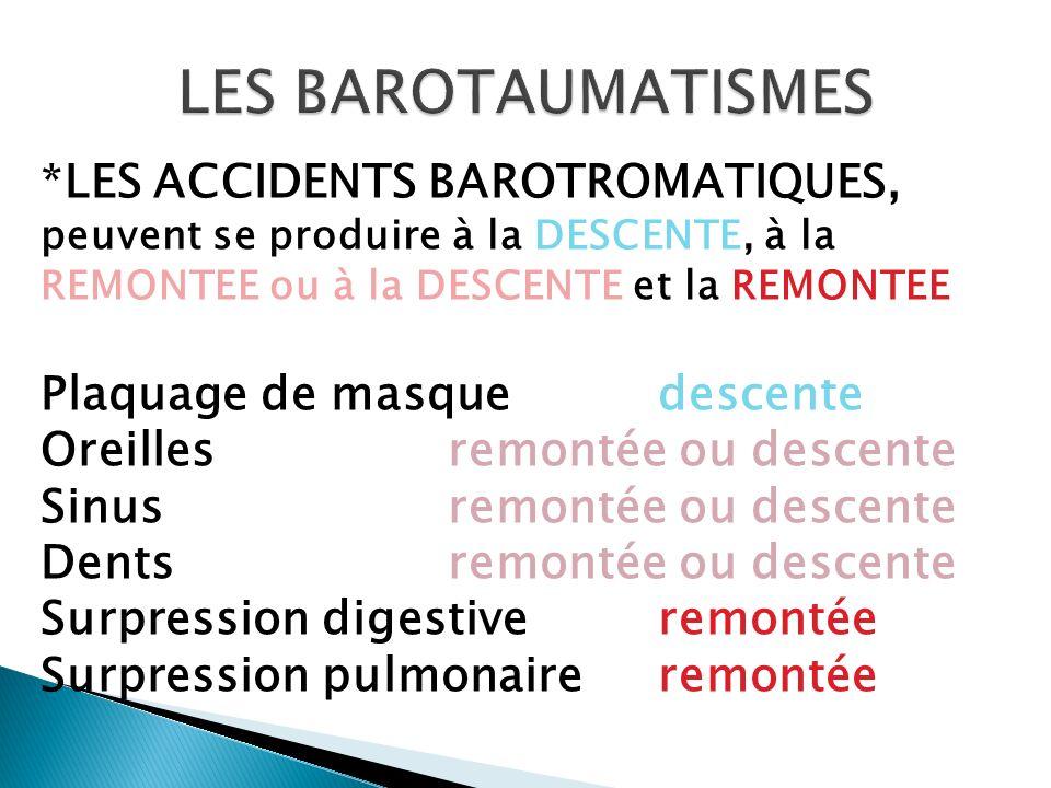 LES BAROTAUMATISMES *LES ACCIDENTS BAROTROMATIQUES,