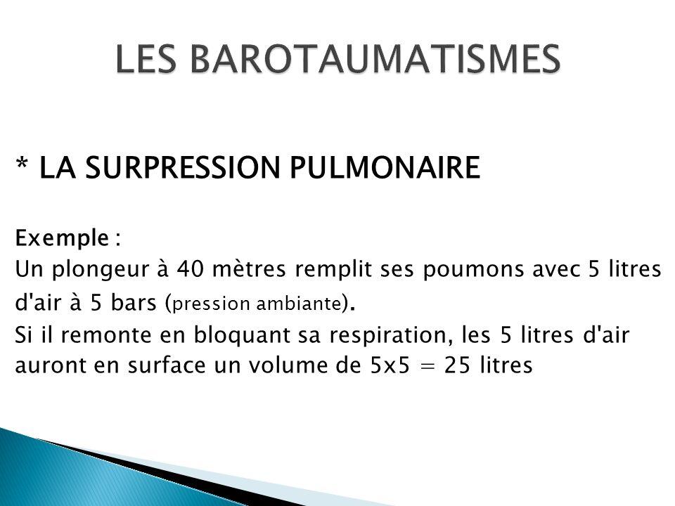 LES BAROTAUMATISMES * LA SURPRESSION PULMONAIRE Exemple :