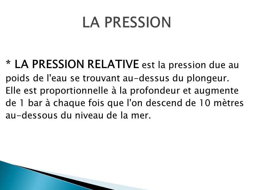 LA PRESSION * LA PRESSION RELATIVE est la pression due au