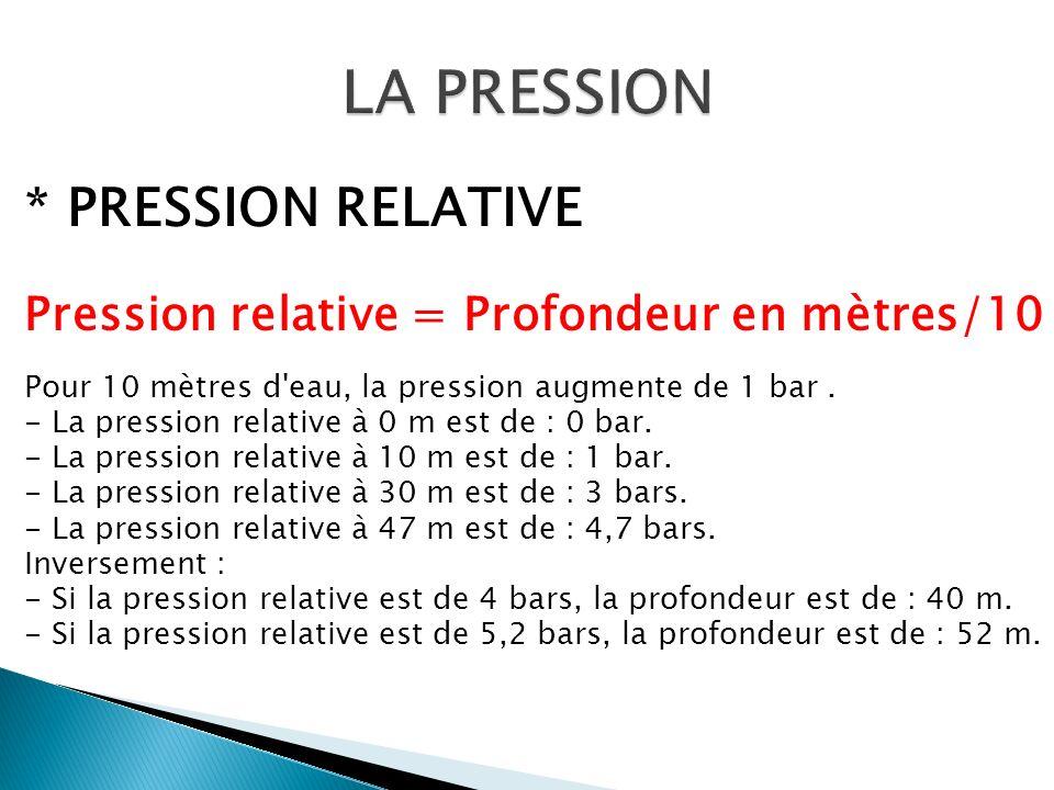 Pression relative = Profondeur en mètres/10
