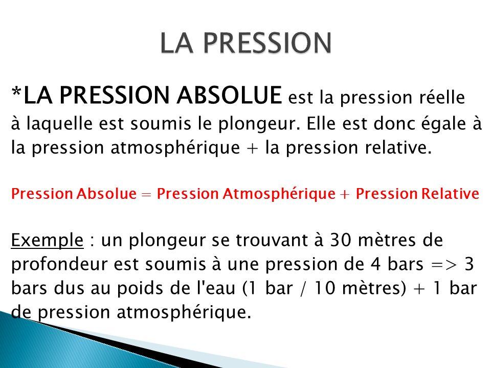 LA PRESSION *LA PRESSION ABSOLUE est la pression réelle