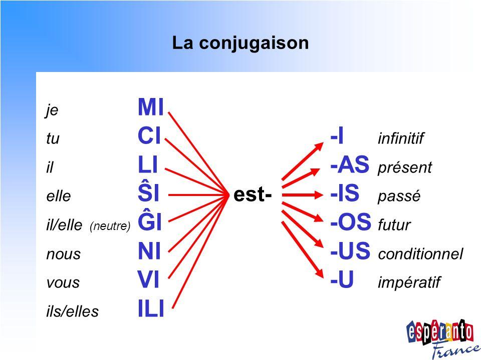 La conjugaison je MI. tu CI -I infinitif. il LI -AS présent. elle ŜI est- -IS passé.