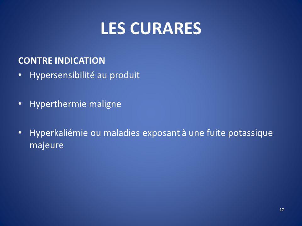 LES CURARES CONTRE INDICATION Hypersensibilité au produit