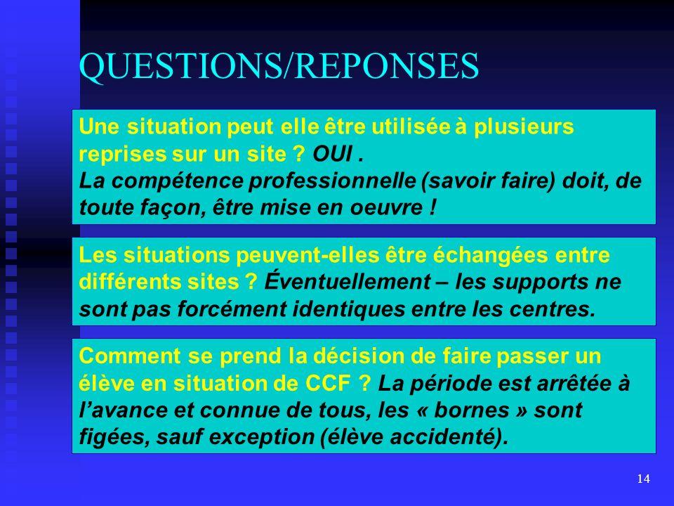 QUESTIONS/REPONSES Une situation peut elle être utilisée à plusieurs reprises sur un site OUI .