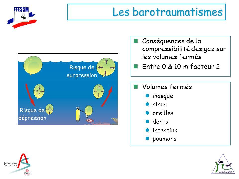 Les barotraumatismes Conséquences de la compressibilité des gaz sur les volumes fermés. Entre 0 & 10 m facteur 2.