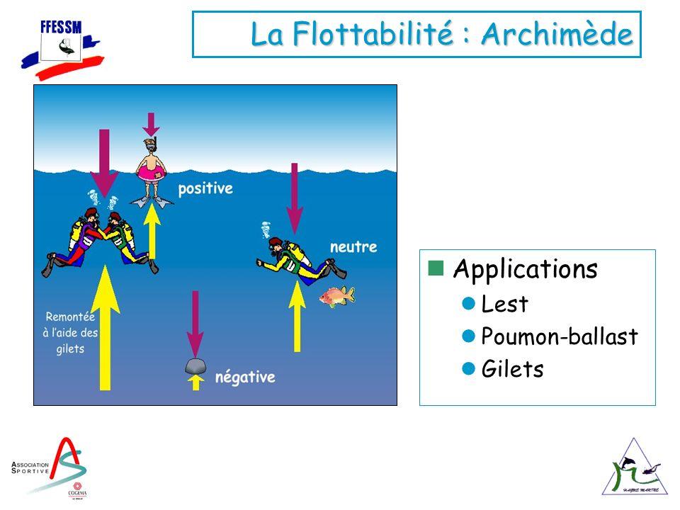 La Flottabilité : Archimède