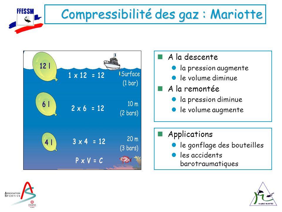 Compressibilité des gaz : Mariotte