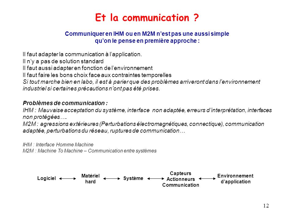 Et la communication Communiquer en IHM ou en M2M n'est pas une aussi simple. qu'on le pense en première approche :