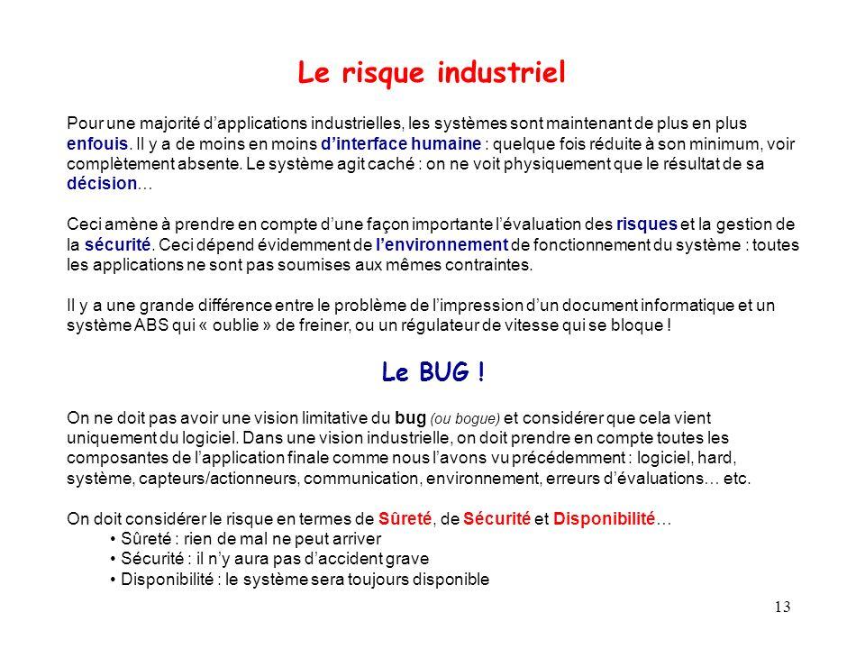Le risque industriel Le BUG !