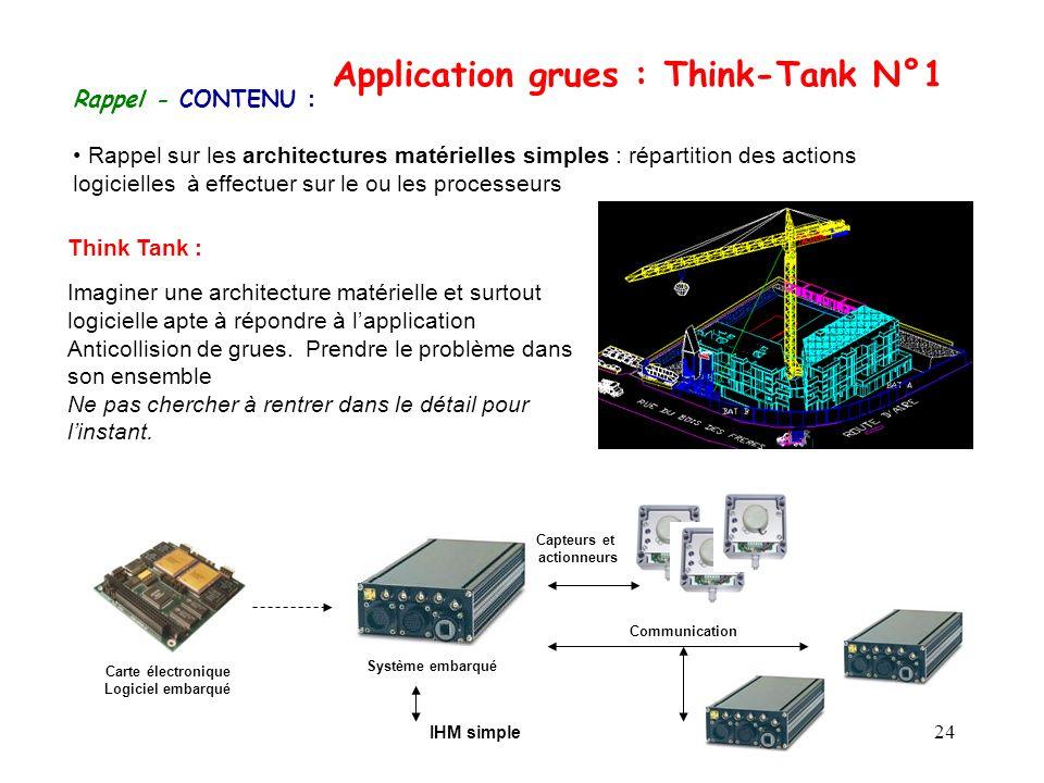 Application grues : Think-Tank N°1