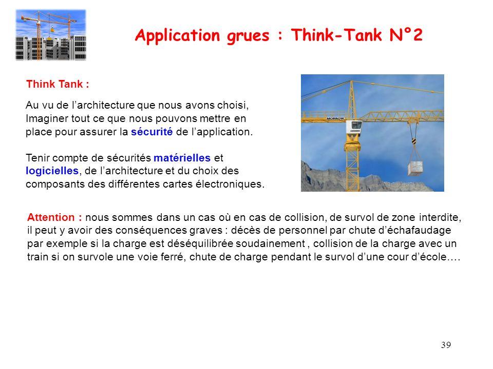 Application grues : Think-Tank N°2
