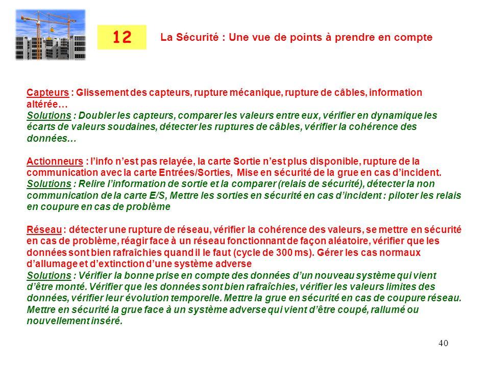 12 La Sécurité : Une vue de points à prendre en compte