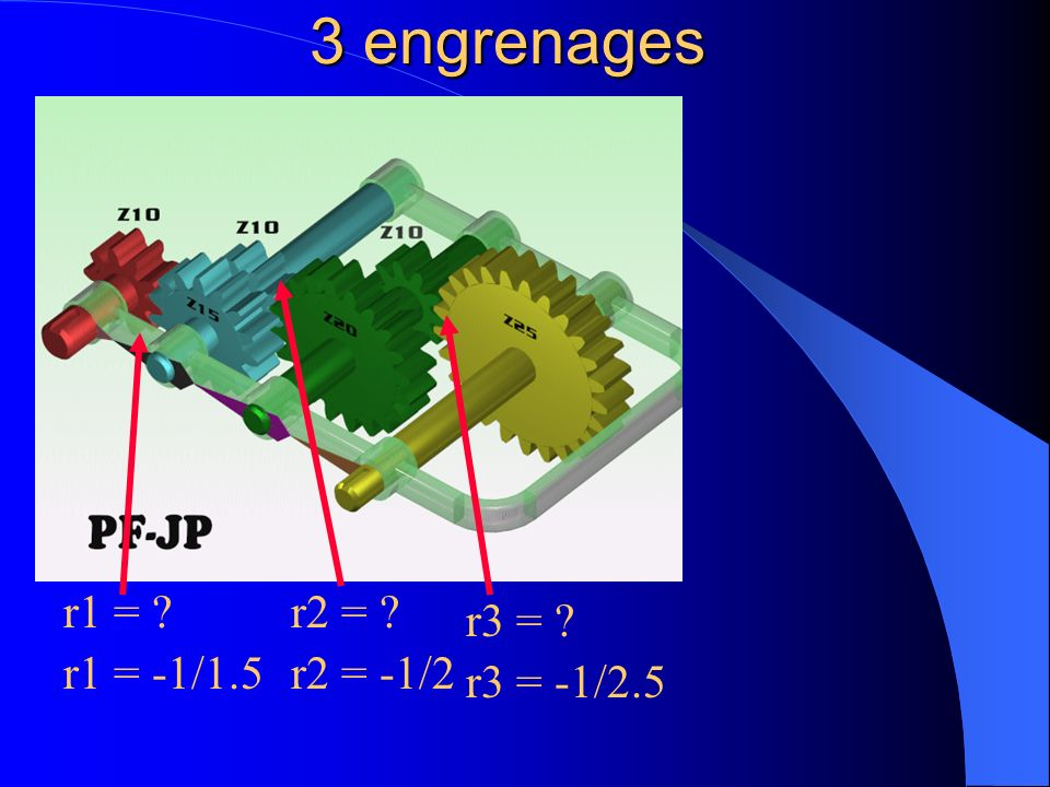 3 engrenages r1 = r2 = r3 = r1 = -1/1.5 r2 = -1/2 r3 = -1/2.5