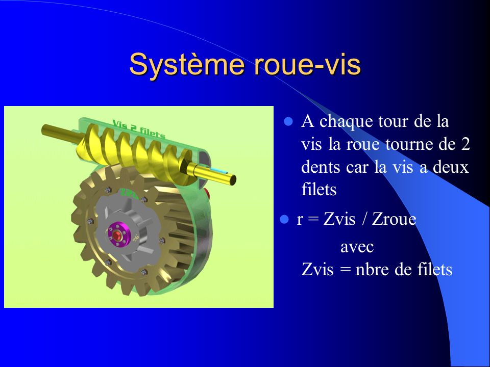 Système roue-vis A chaque tour de la vis la roue tourne de 2 dents car la vis a deux filets. r = Zvis / Zroue.